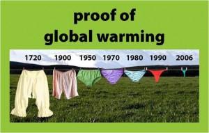 proofOfGlobalWarming